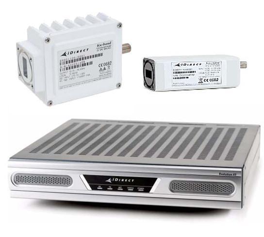 iDirect X5 Satellite Router and 3W Universal Ku-Band PLL Bundle